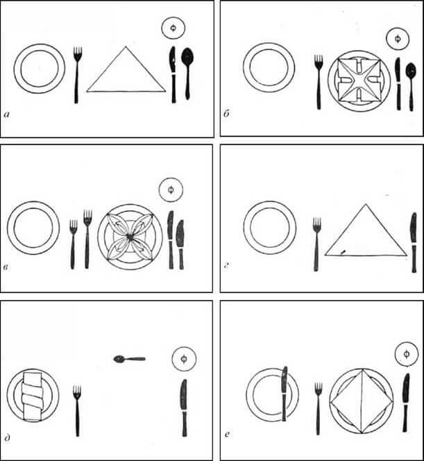 Правила сервировки стола по этикету
