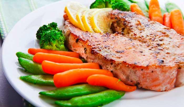 безуглеводная и низкоуглеводная диета